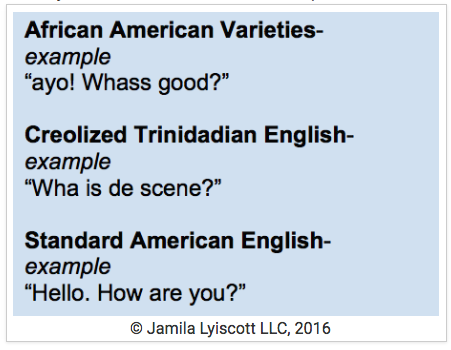 3-varieties-of-english