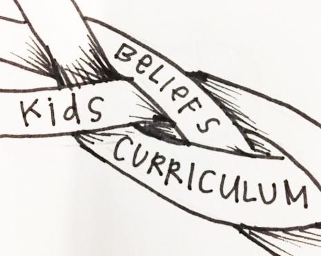 Beliefs-kids-curriculum