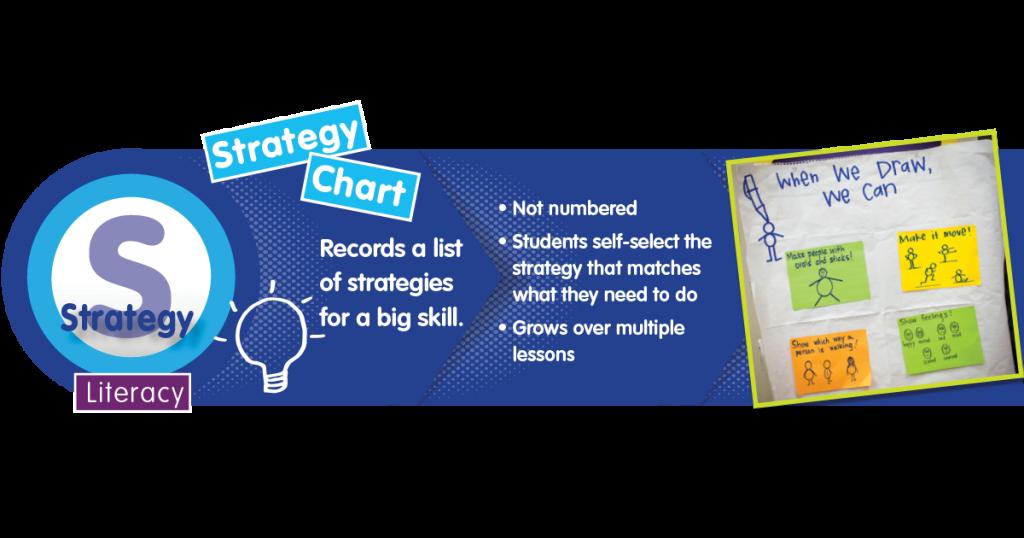 Literacy 2 Strategy FB