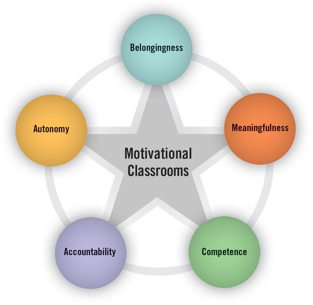 Motvated_MotivationalStar
