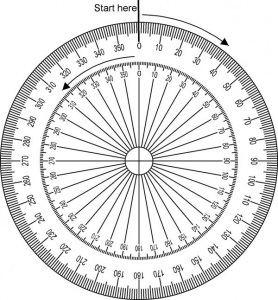This protractor shows a full rotation of 360 degrees.