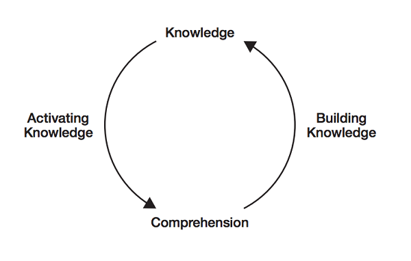 toolkit-knowledgecircle
