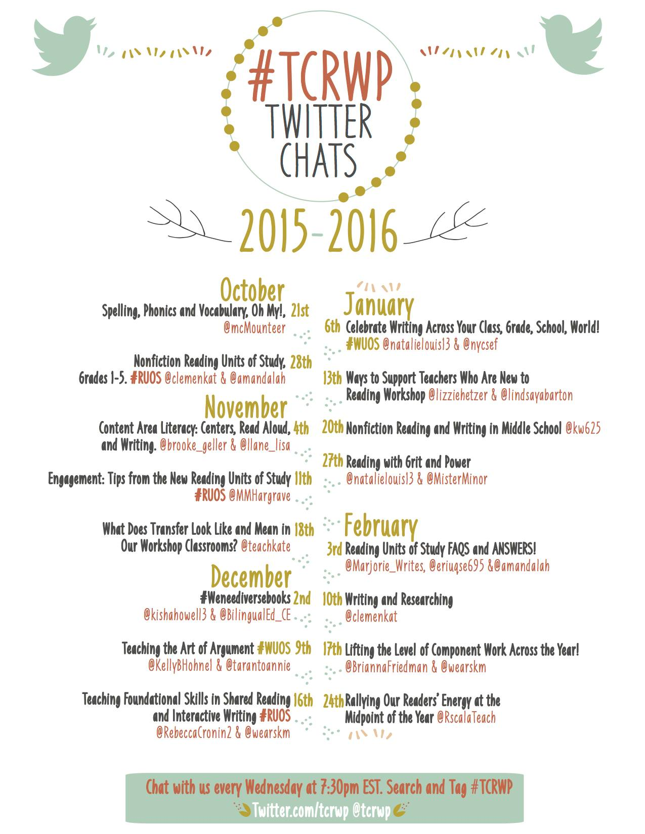 TCRWP Twitter Chat: Reading UOS FAQs and ANSWERS